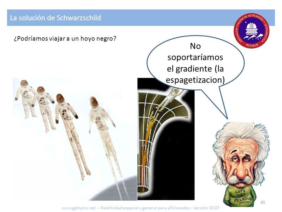 ¿Podríamos viajar a un hoyo negro? La solución de Schwarzschild No soportaríamos el gradiente (la espagetizacion) www.gphysics.net – Relatividad espec