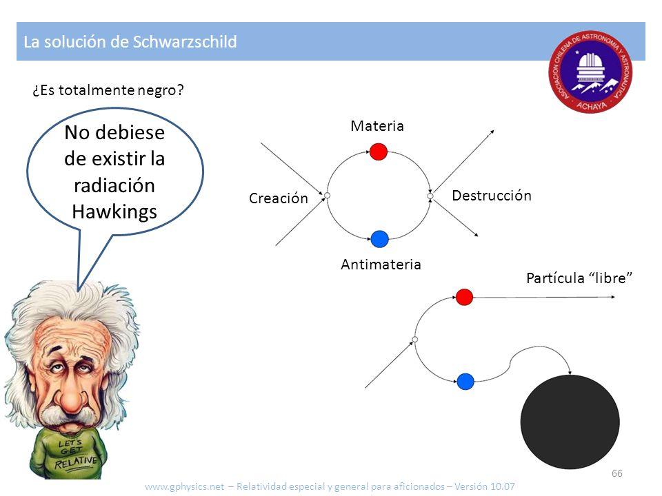 La solución de Schwarzschild No debiese de existir la radiación Hawkings ¿Es totalmente negro? Materia Antimateria Creación Destrucción Partícula libr