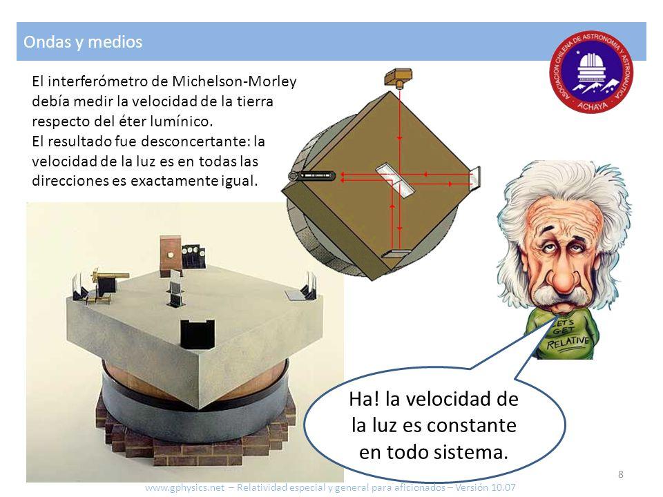 Ondas y medios El interferómetro de Michelson-Morley debía medir la velocidad de la tierra respecto del éter lumínico. El resultado fue desconcertante