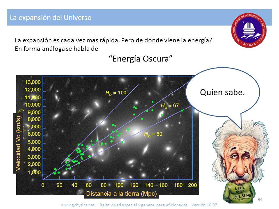 Quien sabe. La expansión del Universo La expansión es cada vez mas rápida. Pero de donde viene la energía? En forma análoga se habla de Energía Oscura