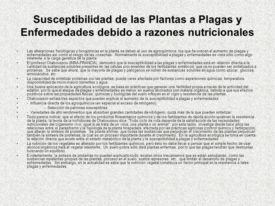 Susceptibilidad de las Plantas a Plagas y Enfermedades debido a razones nutricionales Las alteraciones fisiológicas y bioquímicas en la planta se debe