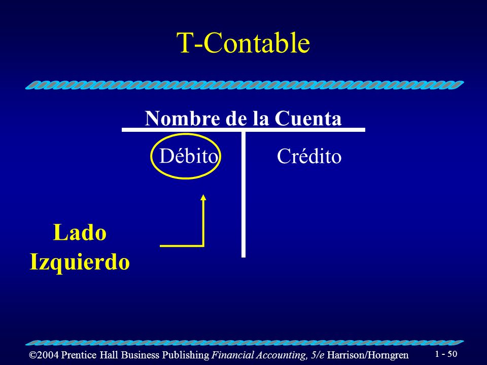 ©2004 Prentice Hall Business Publishing Financial Accounting, 5/e Harrison/Horngren 1 - 49 Partida doble El sistema de partida doble significa que se