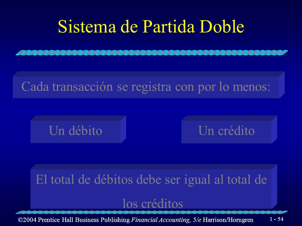 ©2004 Prentice Hall Business Publishing Financial Accounting, 5/e Harrison/Horngren 1 - 53 Capital ActivosPasivos Débito + Débito – Crédito – Débito –