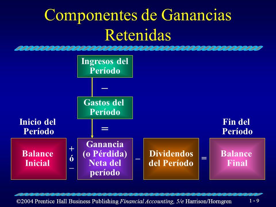 ©2004 Prentice Hall Business Publishing Financial Accounting, 5/e Harrison/Horngren 1 - 59 Balance de Prueba Qué es el balance de prueba.