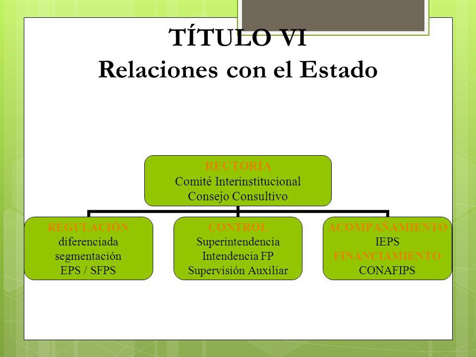 TÍTULO VI Relaciones con el Estado RECTORÍA Comité Interinstitucional Consejo Consultivo REGULACIÓN diferenciada segmentación EPS / SFPS CONTROL Super