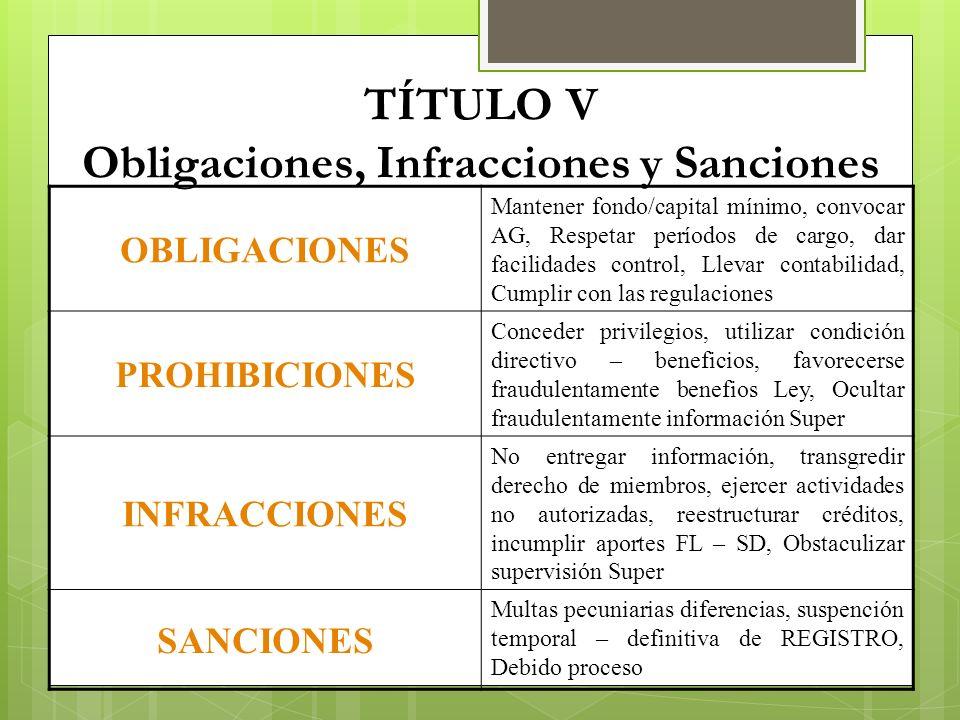 TÍTULO V Obligaciones, Infracciones y Sanciones OBLIGACIONES Mantener fondo/capital mínimo, convocar AG, Respetar períodos de cargo, dar facilidades c