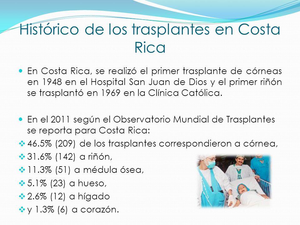 Histórico de los trasplantes en Costa Rica En Costa Rica, se realizó el primer trasplante de córneas en 1948 en el Hospital San Juan de Dios y el prim