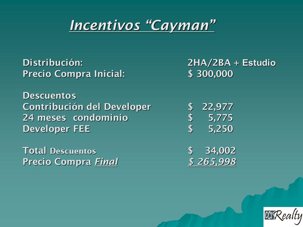 Incentivos Cayman Distribución:2HA/2BA + Estudio Precio Compra Inicial:$ 300,000 Descuentos Contribución del Developer $ 22,977 24 meses condominio $ 5,775 Developer FEE$ 5,250 Total Descuentos $ 34,002 Precio Compra Final $ 265,998