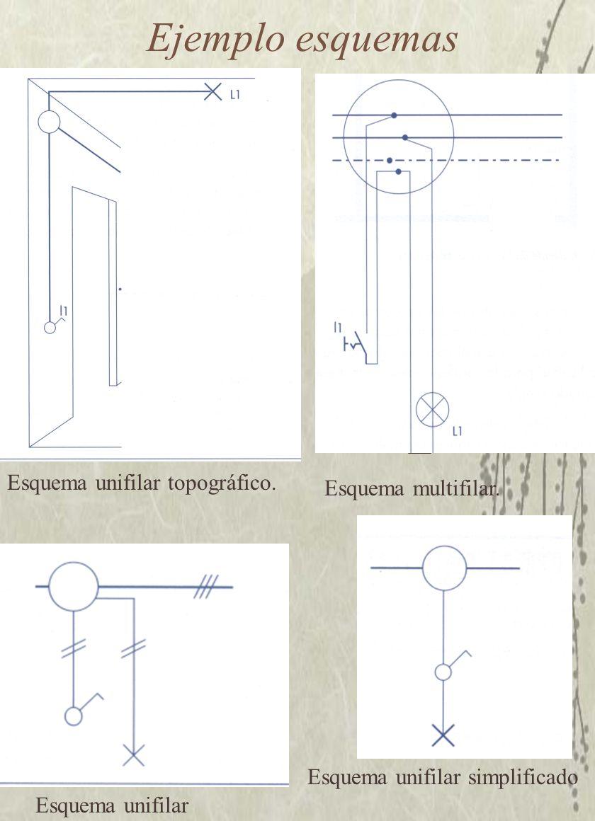 Ejemplo esquemas Esquema unifilar topográfico. Esquema multifilar. Esquema unifilar Esquema unifilar simplificado