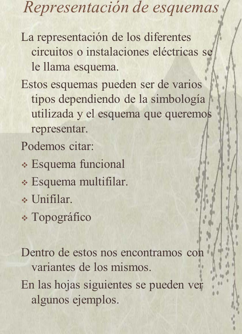 Representación de esquemas La representación de los diferentes circuitos o instalaciones eléctricas se le llama esquema. Estos esquemas pueden ser de