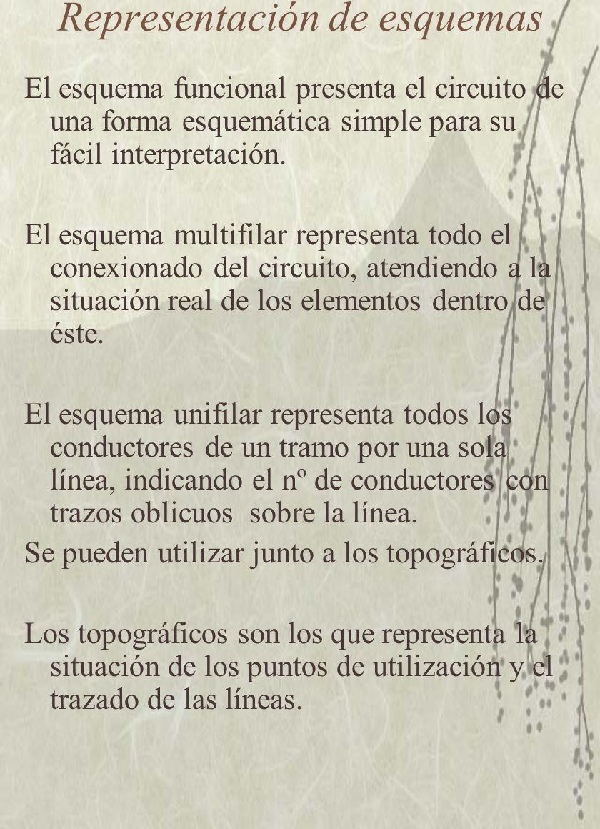Representación de esquemas El esquema funcional presenta el circuito de una forma esquemática simple para su fácil interpretación. El esquema multifil