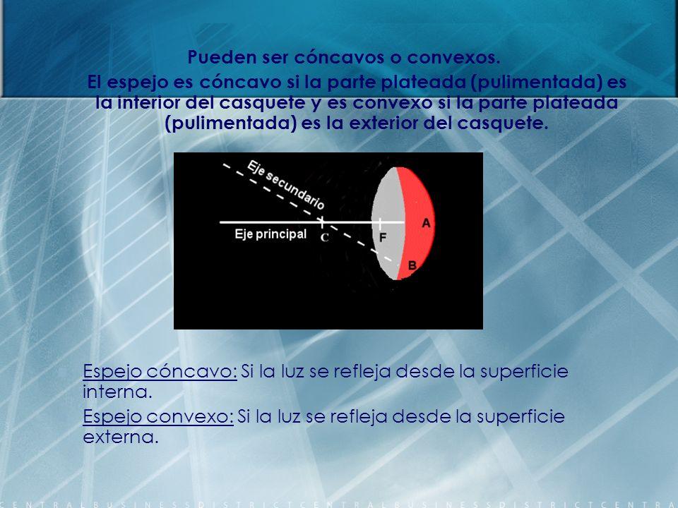 Pueden ser cóncavos o convexos. El espejo es cóncavo si la parte plateada (pulimentada) es la interior del casquete y es convexo si la parte plateada