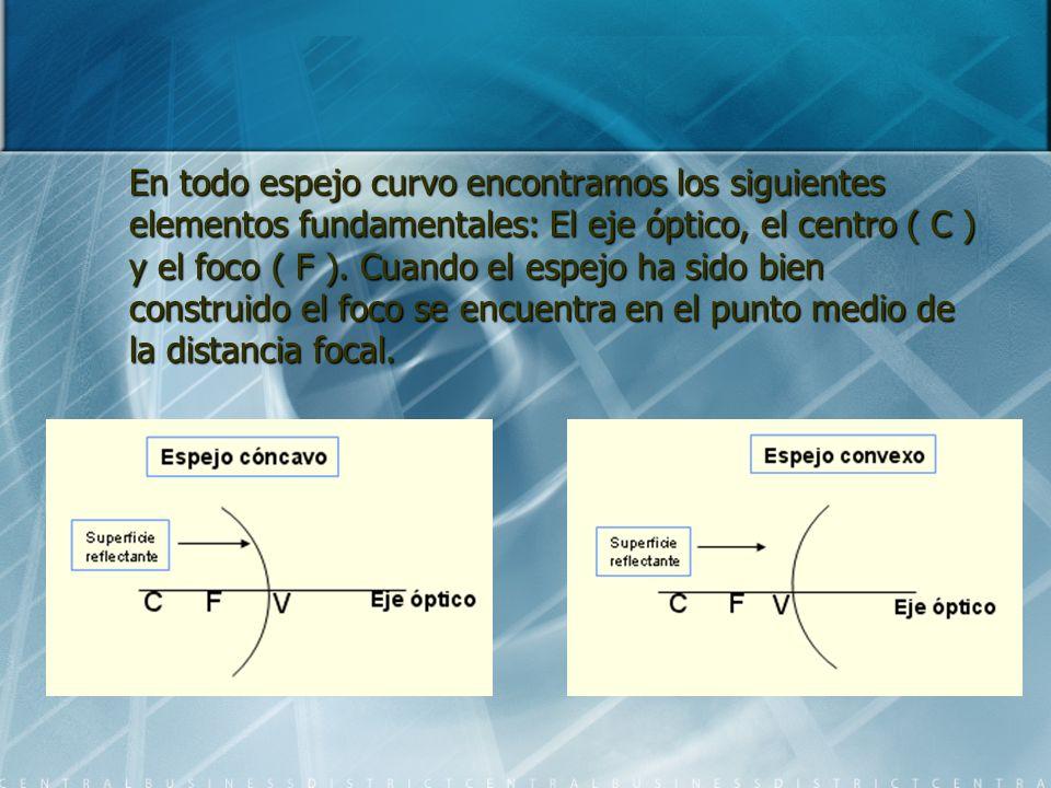 En todo espejo curvo encontramos los siguientes elementos fundamentales: El eje óptico, el centro ( C ) y el foco ( F ). Cuando el espejo ha sido bien
