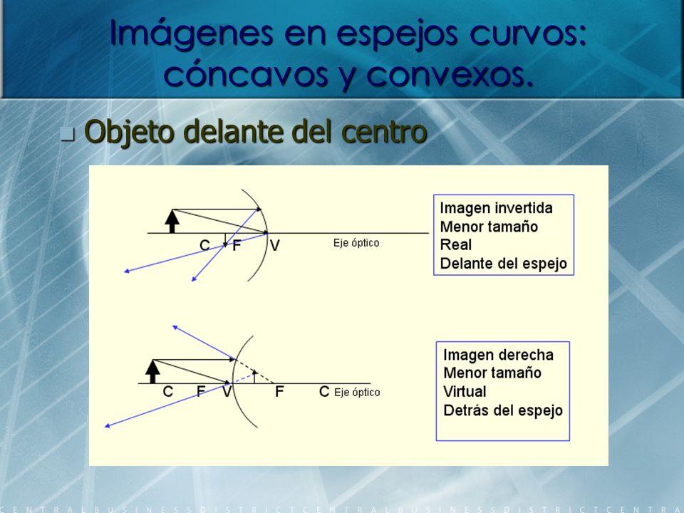 Imágenes en espejos curvos: cóncavos y convexos. Objeto delante del centro Objeto delante del centro