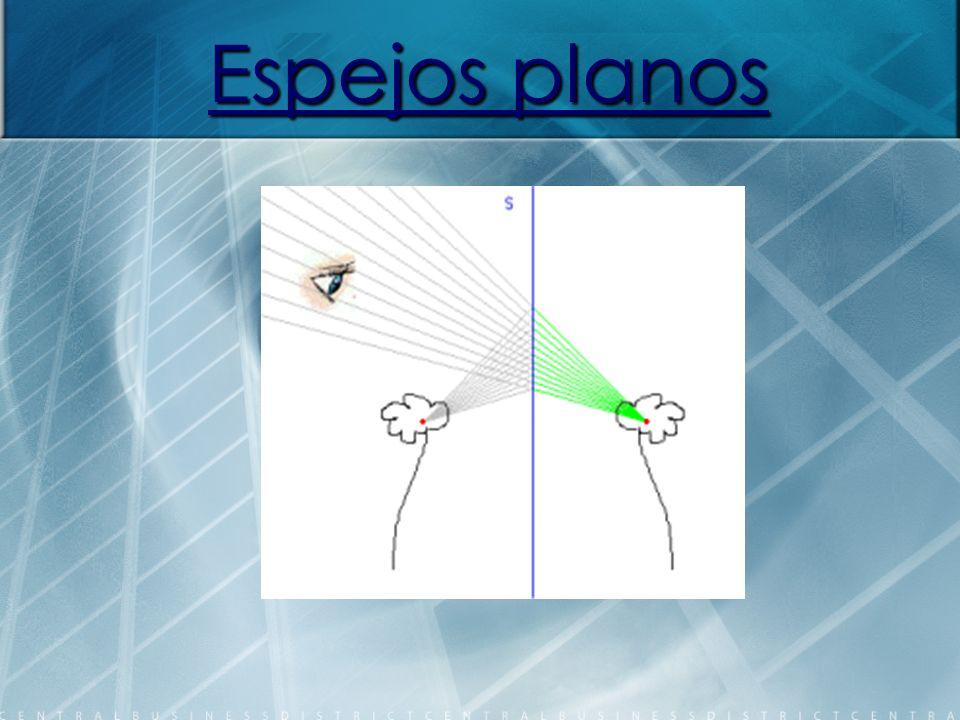 Un espejo plano es una superficie plana muy pulimentada que puede reflejar la luz que le llega con una capacidad reflectora de la intensidad de la luz incidente del 95% (o superior).