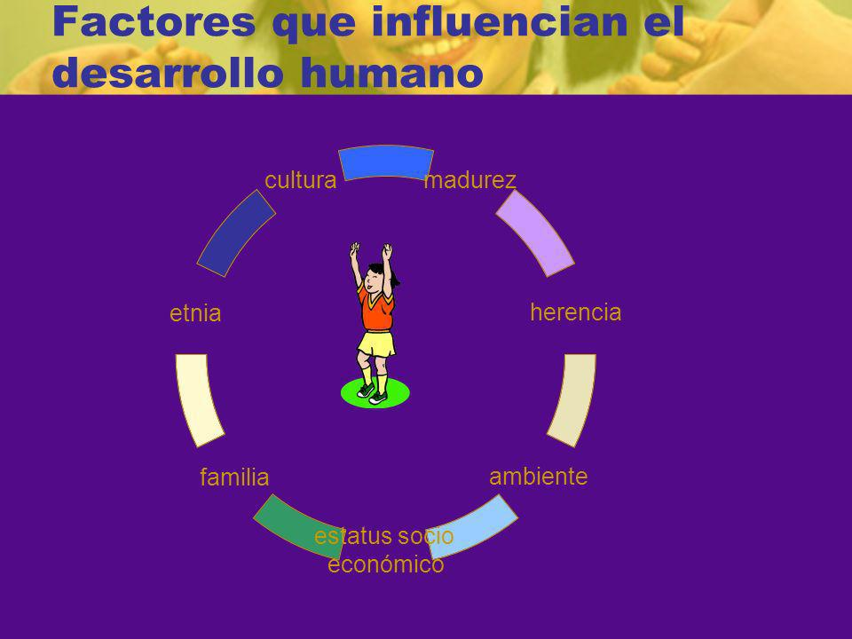 Factores que influencian el desarrollo humano madurez herencia ambiente estatus socio económico familia etnia cultura