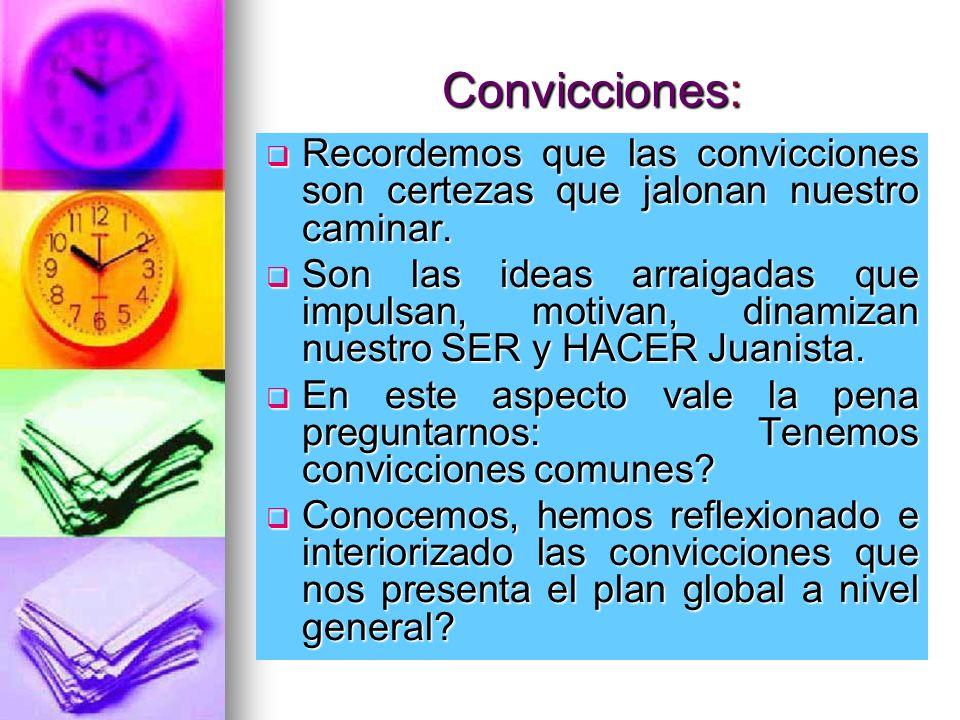 Convicciones: Recordemos que las convicciones son certezas que jalonan nuestro caminar. Recordemos que las convicciones son certezas que jalonan nuest