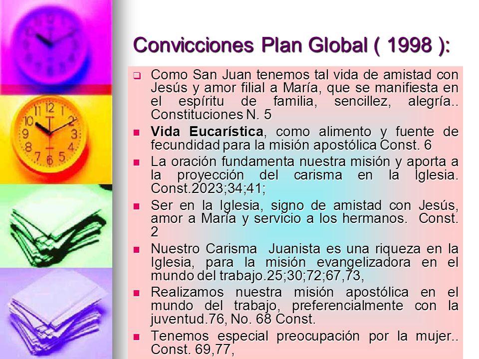 Convicciones Plan Global ( 1998 ): Como San Juan tenemos tal vida de amistad con Jesús y amor filial a María, que se manifiesta en el espíritu de fami