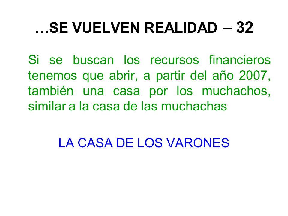…SE VUELVEN REALIDAD – 32 Si se buscan los recursos financieros tenemos que abrir, a partir del año 2007, también una casa por los muchachos, similar a la casa de las muchachas LA CASA DE LOS VARONES