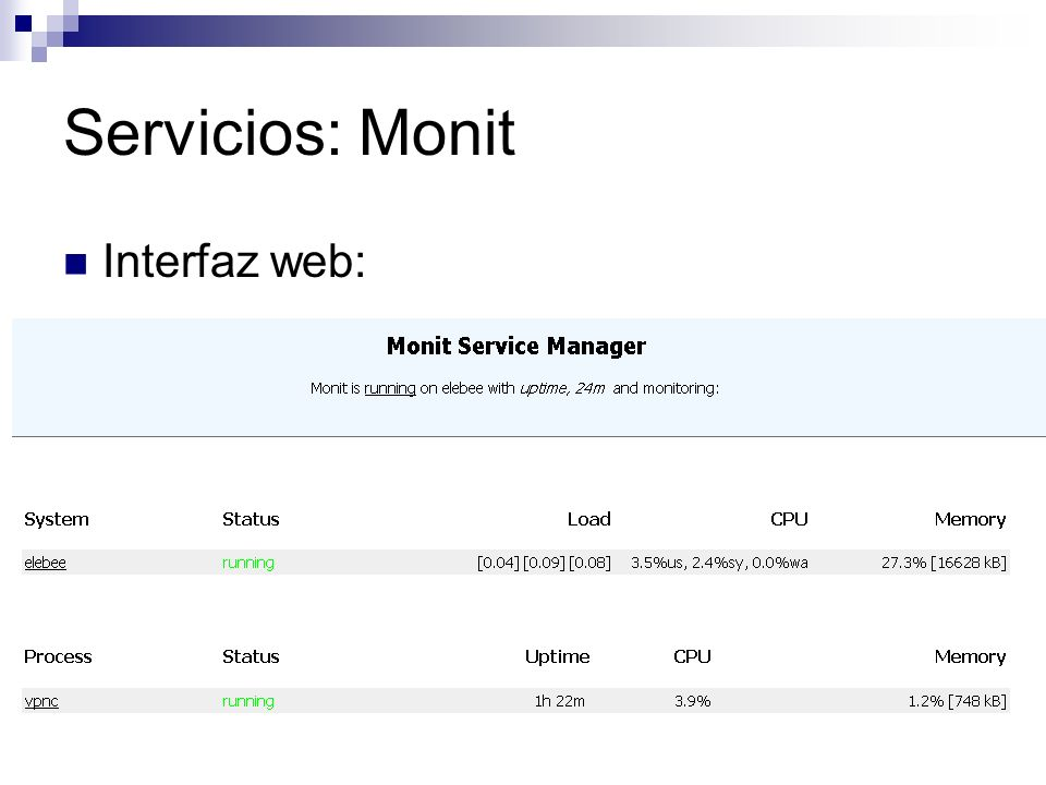 Servicios: Monit Interfaz web: