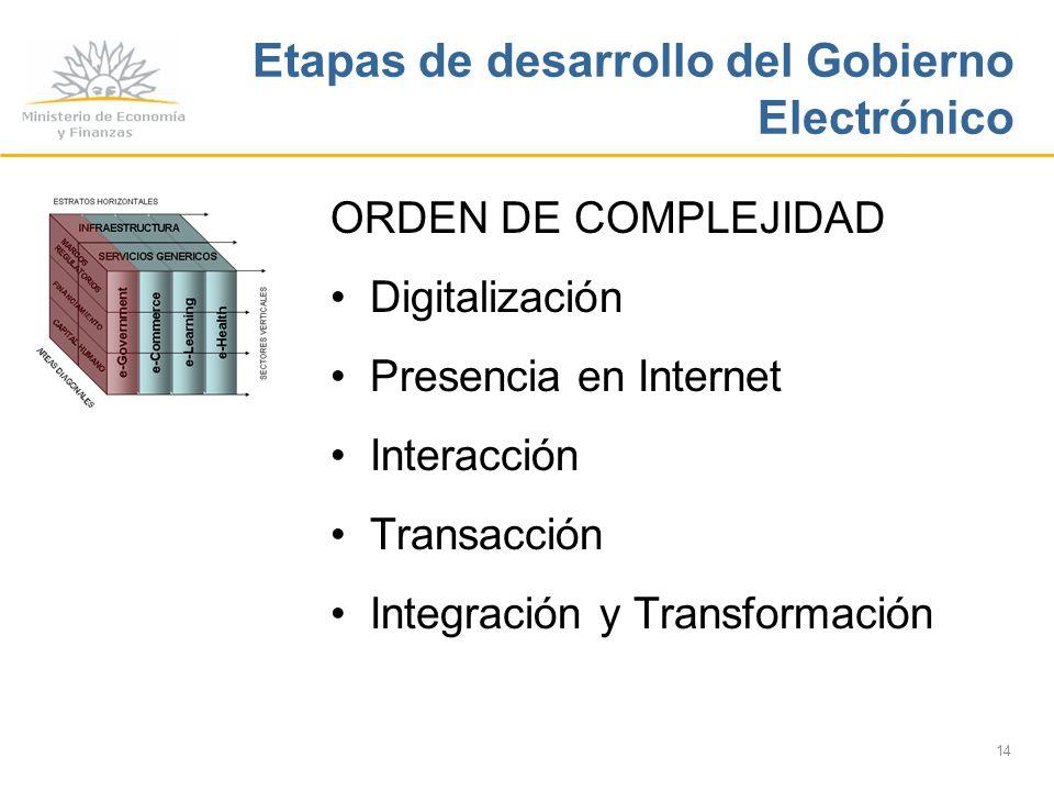 14 Etapas de desarrollo del Gobierno Electrónico ORDEN DE COMPLEJIDAD Digitalización Presencia en Internet Interacción Transacción Integración y Transformación