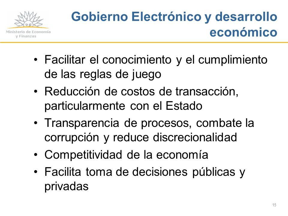 15 Gobierno Electrónico y desarrollo económico Facilitar el conocimiento y el cumplimiento de las reglas de juego Reducción de costos de transacción, particularmente con el Estado Transparencia de procesos, combate la corrupción y reduce discrecionalidad Competitividad de la economía Facilita toma de decisiones públicas y privadas