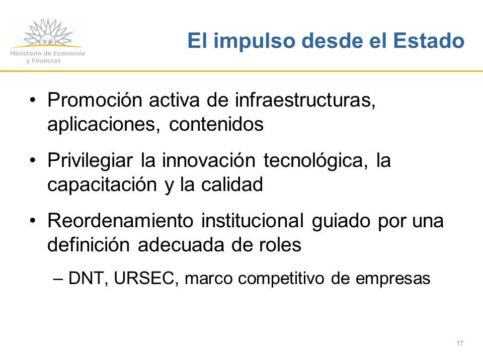 17 El impulso desde el Estado Promoción activa de infraestructuras, aplicaciones, contenidos Privilegiar la innovación tecnológica, la capacitación y la calidad Reordenamiento institucional guiado por una definición adecuada de roles –DNT, URSEC, marco competitivo de empresas