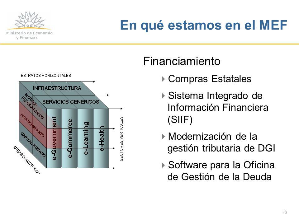 20 En qué estamos en el MEF Financiamiento Compras Estatales Sistema Integrado de Información Financiera (SIIF) Modernización de la gestión tributaria de DGI Software para la Oficina de Gestión de la Deuda