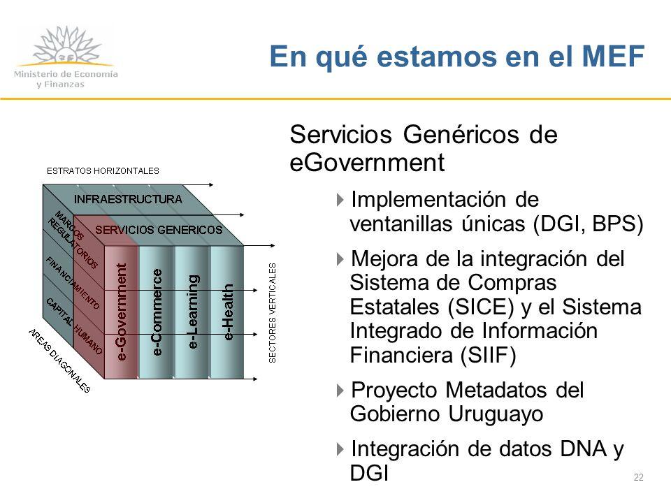 22 En qué estamos en el MEF Servicios Genéricos de eGovernment Implementación de ventanillas únicas (DGI, BPS) Mejora de la integración del Sistema de Compras Estatales (SICE) y el Sistema Integrado de Información Financiera (SIIF) Proyecto Metadatos del Gobierno Uruguayo Integración de datos DNA y DGI