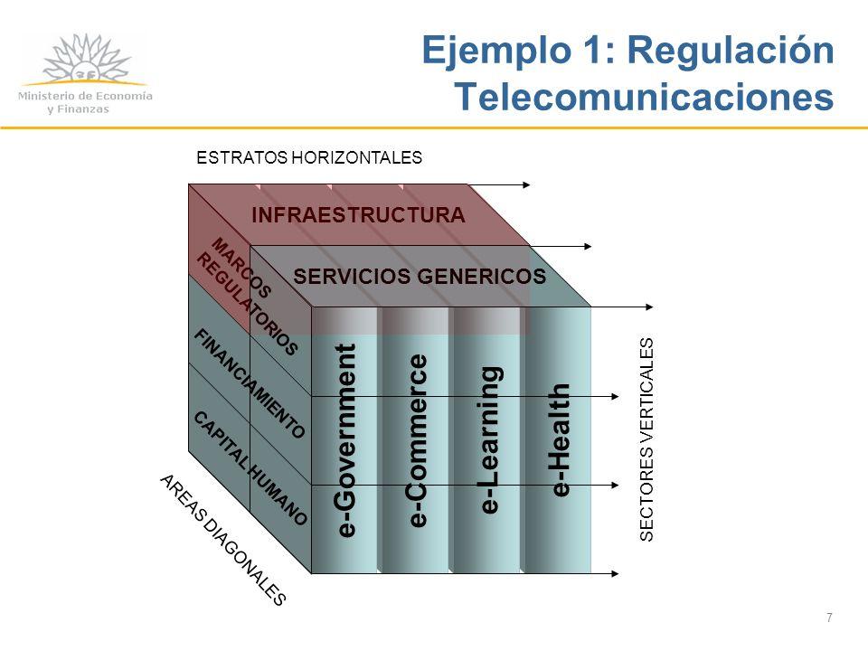 8 e-Health e-Learning e-Commerce e-Government SECTORES VERTICALES INFRAESTRUCTURA SERVICIOS GENERICOS ESTRATOS HORIZONTALES MARCOS REGULATORIOS FINANCIAMIENTO CAPITAL HUMANO AREAS DIAGONALES Ejemplo 2: Capacitación de programadores