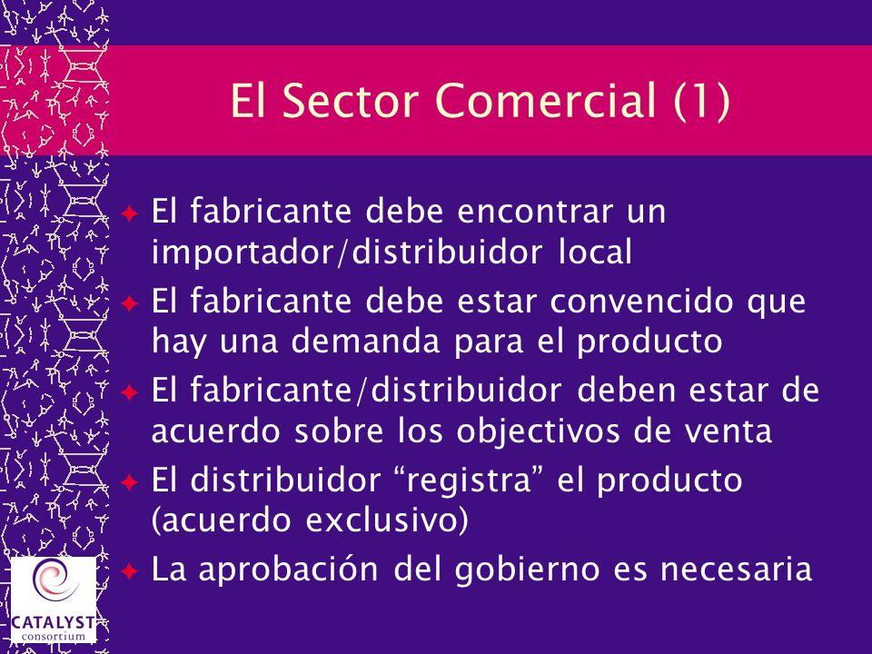 El Sector Comercial (1) El fabricante debe encontrar un importador/distribuidor local El fabricante debe estar convencido que hay una demanda para el