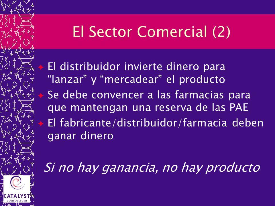 El Sector Comercial (2) El distribuidor invierte dinero para lanzar y mercadear el producto Se debe convencer a las farmacias para que mantengan una r