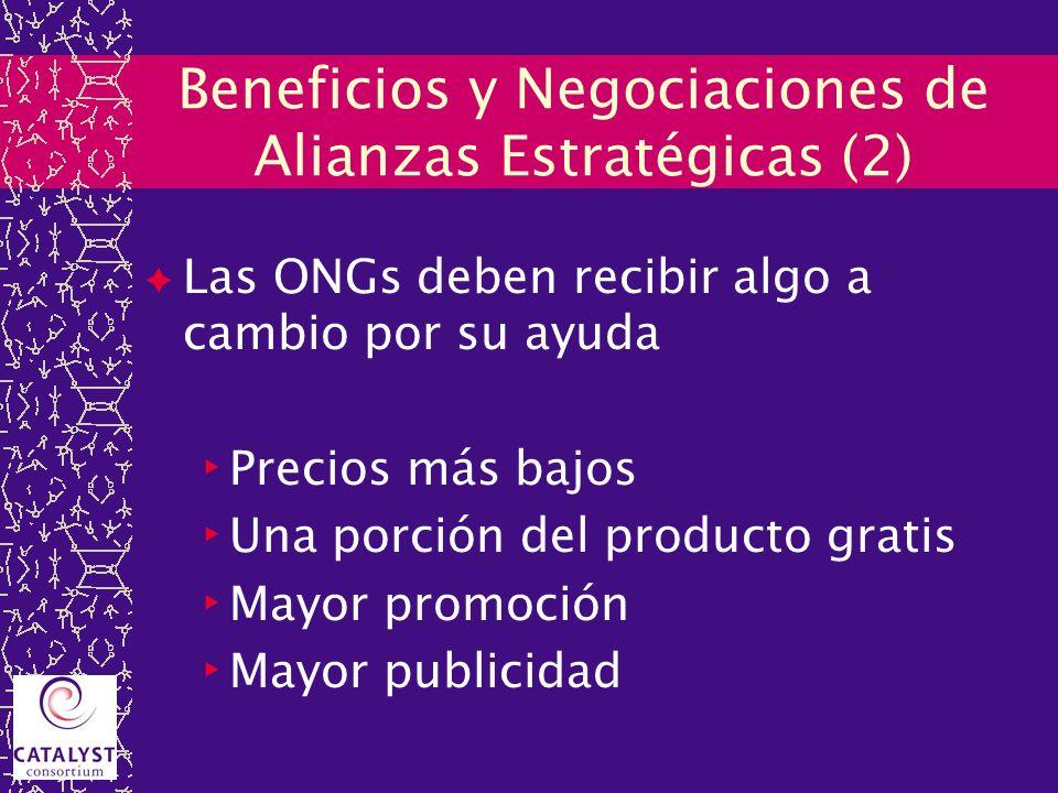 Beneficios y Negociaciones de Alianzas Estratégicas (2) Las ONGs deben recibir algo a cambio por su ayuda Precios más bajos Una porción del producto g