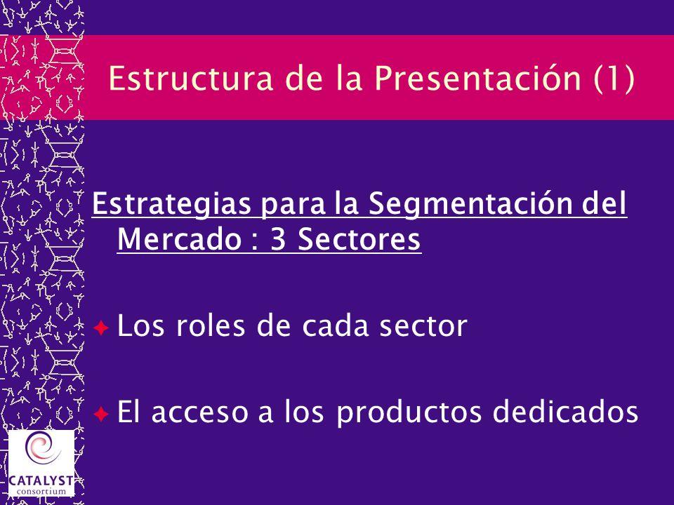 Estructura de la Presentación (1) Estrategias para la Segmentación del Mercado : 3 Sectores Los roles de cada sector El acceso a los productos dedicad