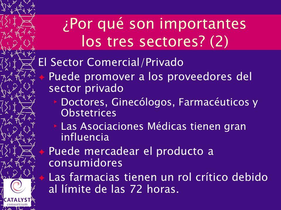 ¿Por qué son importantes los tres sectores? (2) El Sector Comercial/Privado Puede promover a los proveedores del sector privado Doctores, Ginecólogos,