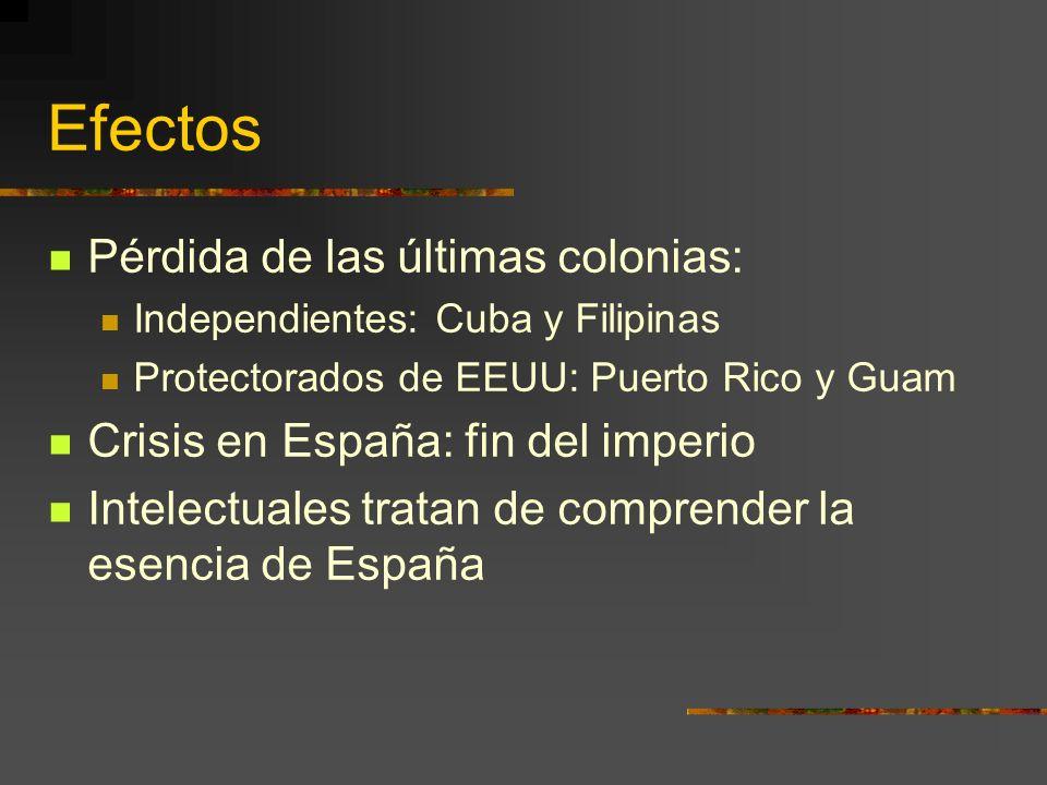 Efectos Pérdida de las últimas colonias: Independientes: Cuba y Filipinas Protectorados de EEUU: Puerto Rico y Guam Crisis en España: fin del imperio Intelectuales tratan de comprender la esencia de España
