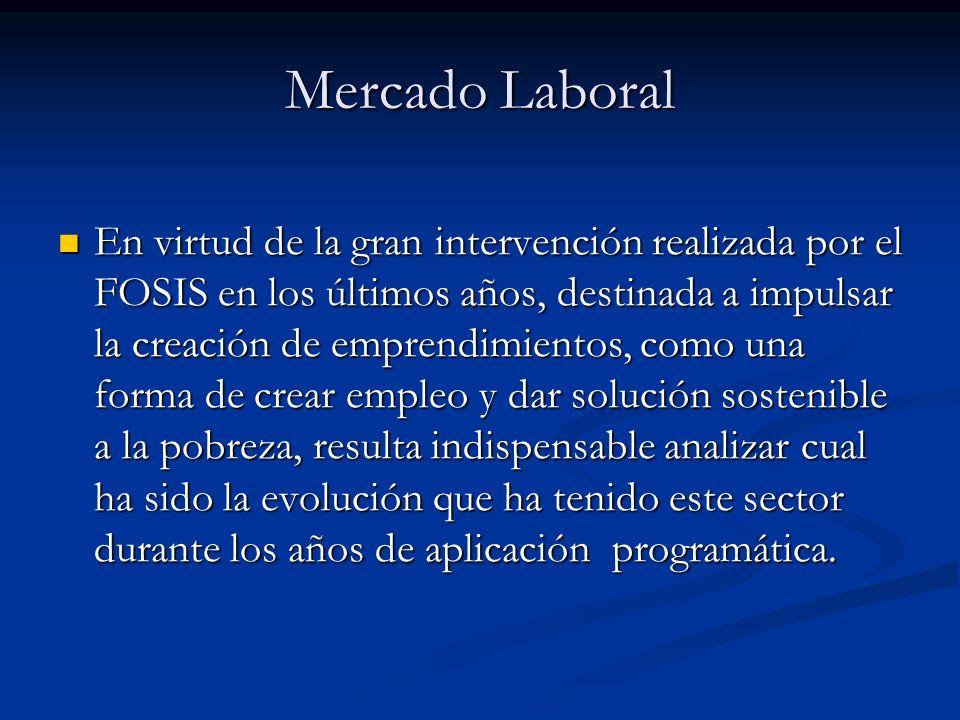 Mercado Laboral En virtud de la gran intervención realizada por el FOSIS en los últimos años, destinada a impulsar la creación de emprendimientos, com