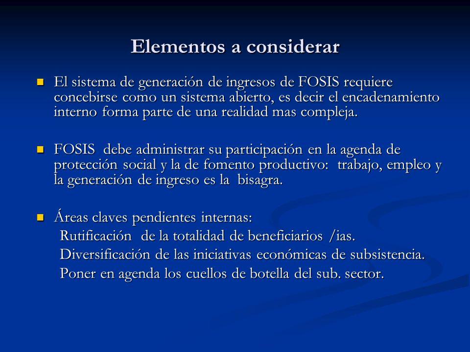 Elementos a considerar El sistema de generación de ingresos de FOSIS requiere concebirse como un sistema abierto, es decir el encadenamiento interno f