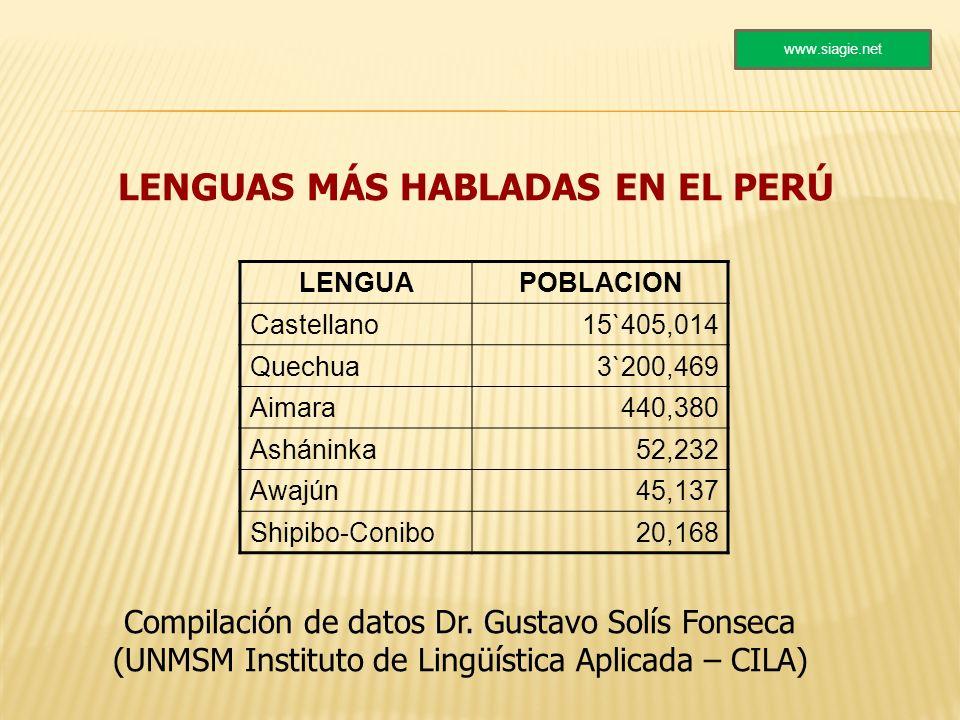 LENGUAS MÁS HABLADAS EN EL PERÚ LENGUAPOBLACION Castellano15`405,014 Quechua3`200,469 Aimara440,380 Asháninka52,232 Awajún45,137 Shipibo-Conibo20,168
