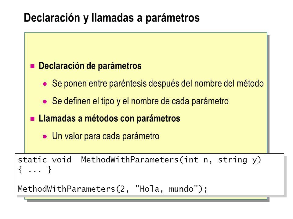 Declaración y llamadas a parámetros Declaración de parámetros Se ponen entre paréntesis después del nombre del método Se definen el tipo y el nombre d