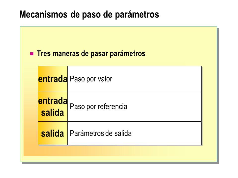 Mecanismos de paso de parámetros Tres maneras de pasar parámetros entrada Paso por valor entrada salida entrada salida Paso por referencia salida Pará