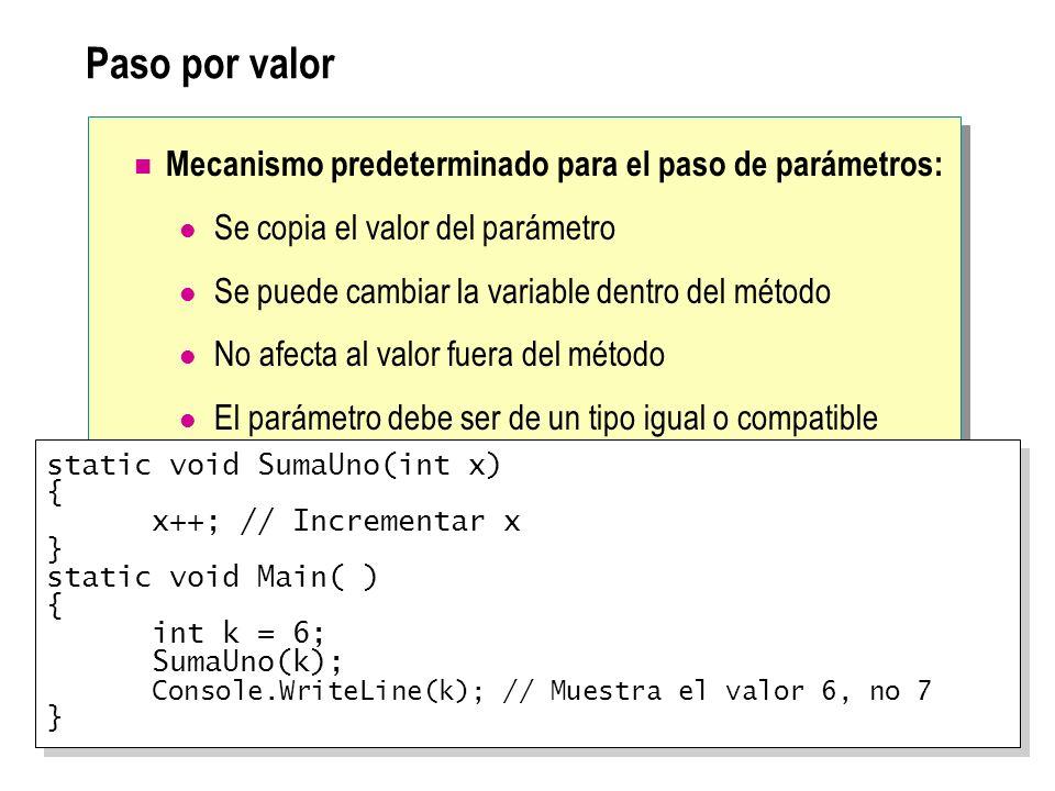 Paso por valor Mecanismo predeterminado para el paso de parámetros: Se copia el valor del parámetro Se puede cambiar la variable dentro del método No