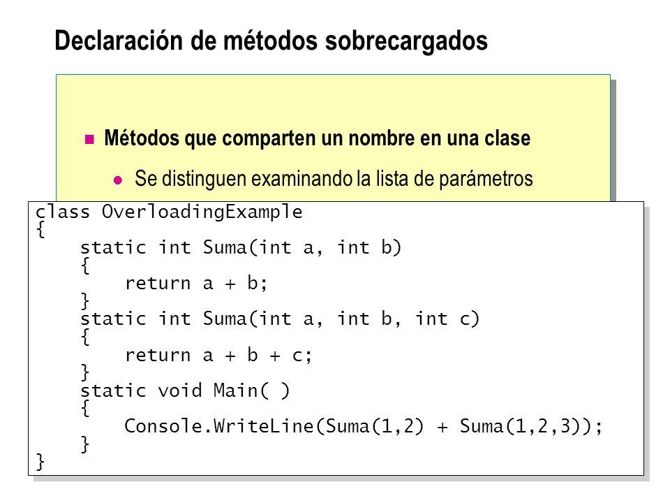Declaración de métodos sobrecargados Métodos que comparten un nombre en una clase Se distinguen examinando la lista de parámetros class OverloadingExa