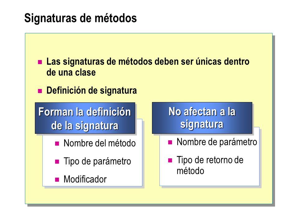 Signaturas de métodos Las signaturas de métodos deben ser únicas dentro de una clase Definición de signatura Nombre del método Tipo de parámetro Modif