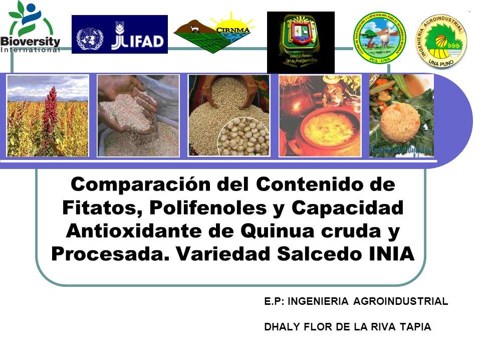 E.P: INGENIERIA AGROINDUSTRIAL DHALY FLOR DE LA RIVA TAPIA Comparación del Contenido de Fitatos, Polifenoles y Capacidad Antioxidante de Quinua cruda