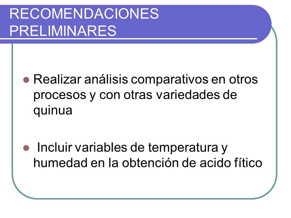 RECOMENDACIONES PRELIMINARES Realizar análisis comparativos en otros procesos y con otras variedades de quinua Incluir variables de temperatura y hume