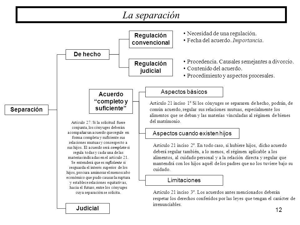 12 Separación De hecho Regulación convencional Regulación judicial Necesidad de una regulación. Fecha del acuerdo. Importancia. Procedencia. Causales