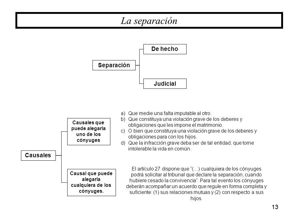 13 Separación De hecho Judicial La separación Causales que puede alegarla uno de los cónyuges Causal que puede alegarla cualquiera de los cónyuges. Ca