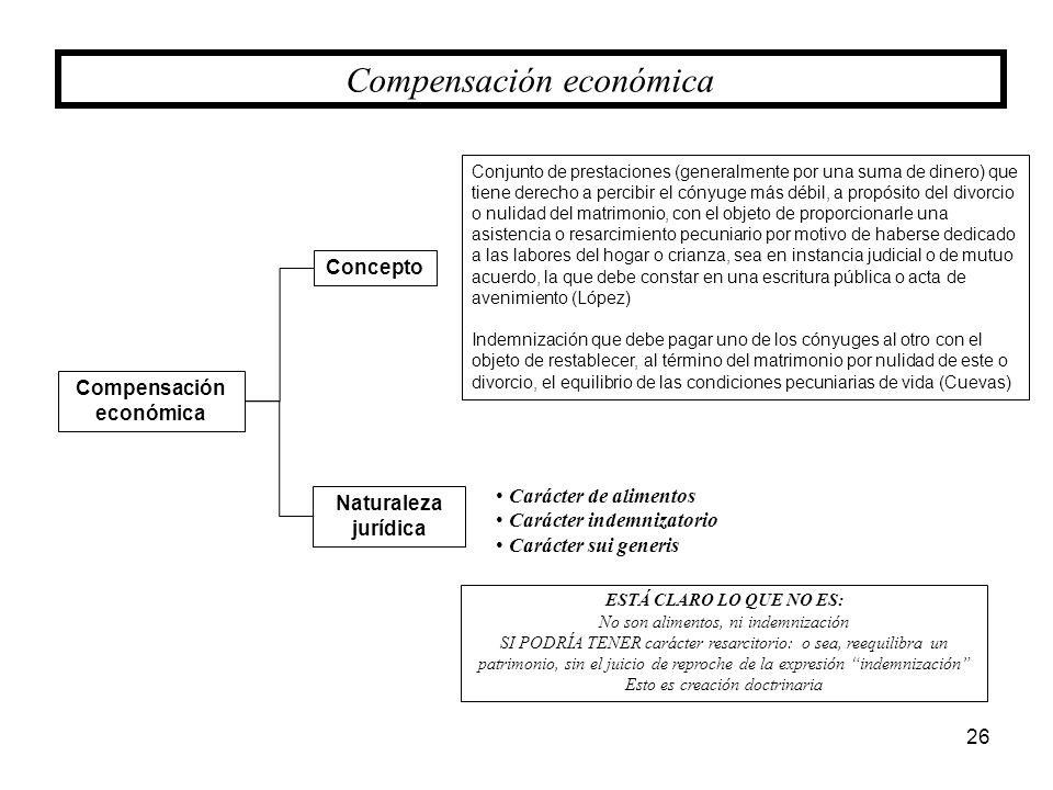 26 Compensación económica Concepto Conjunto de prestaciones (generalmente por una suma de dinero) que tiene derecho a percibir el cónyuge más débil, a