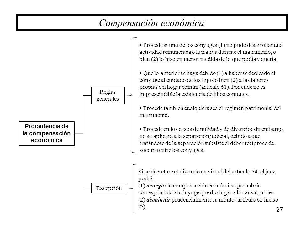 27 Compensación económica Procedencia de la compensación económica Reglas generales Excepción Procede si uno de los cónyuges (1) no pudo desarrollar u